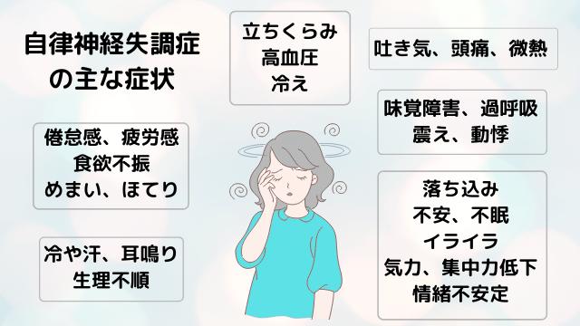 自律神経失調症の主な症状